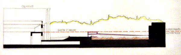 schema altimetrico