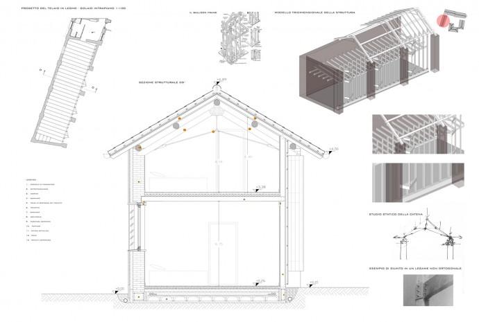 T6-struttura-690x465